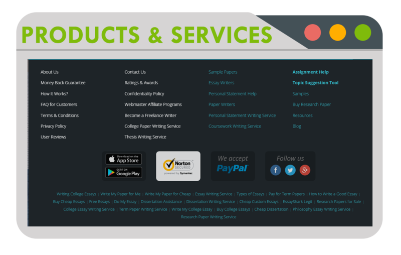 EssayShark.com Products and Services