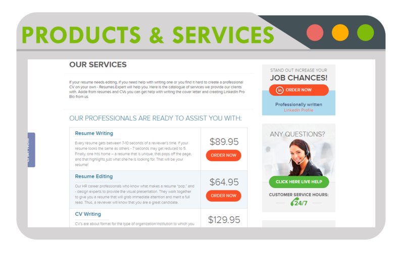 Resumes.Expert Products and Services