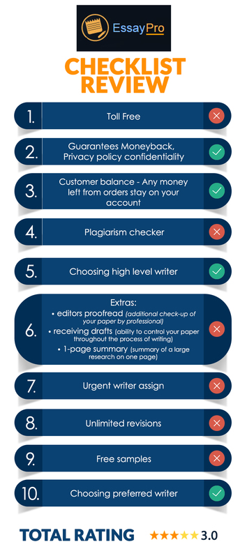 Essay Pro review checklist